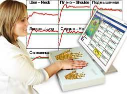 Диагностические системы